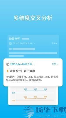 有品picooc体脂秤app下载_有品picooc体脂秤app最新版免费下载