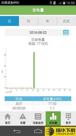 sun2000 app 下载