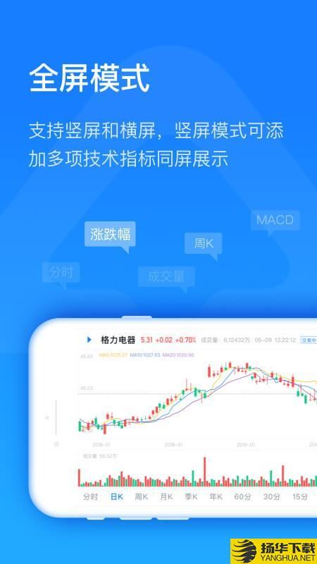 股市方圆下载最新版_股市方圆app免费下载安装