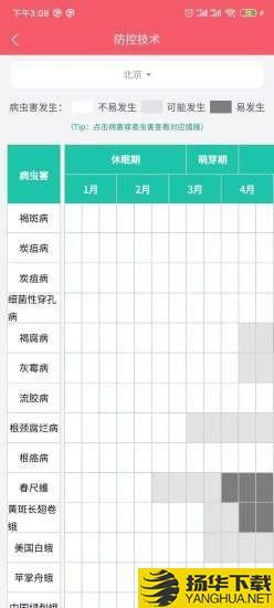 樱桃医生下载最新版_樱桃医生app免费下载安装