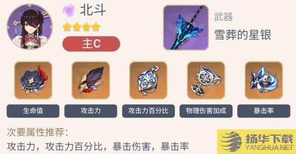 《原神》2.1版北斗四星装备搭配推荐